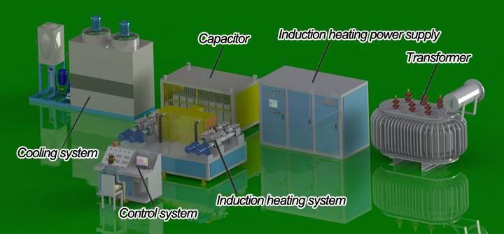 induction billet heater