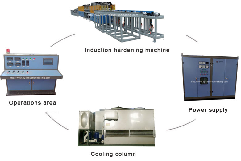 induction heating machine8