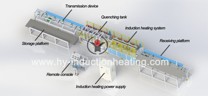 induction quenching machine drawing