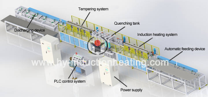 http://www.hy-inductionheating.com/products/quenching-and-tempering-line-for-pipe.html
